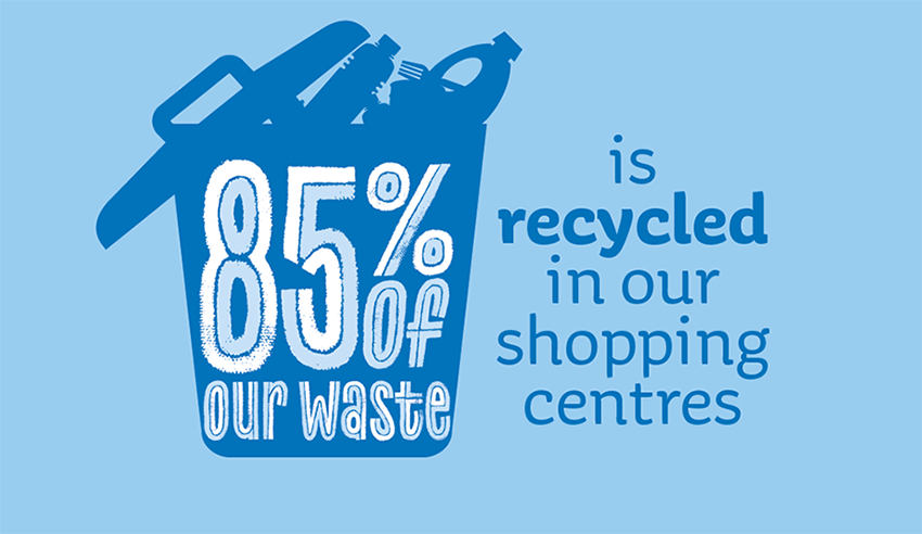 Recycling efforts in our shopping centres