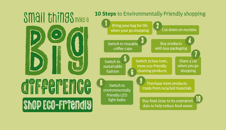 10 Steps to Environmentally Friendly Shopping